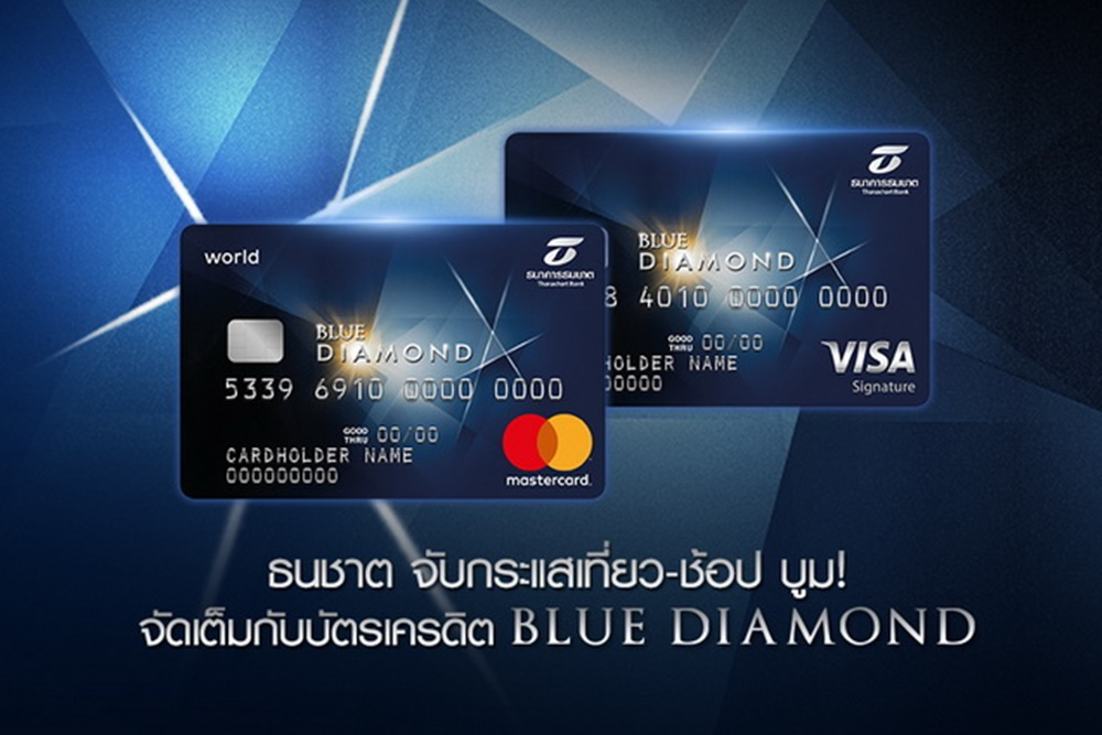 บัตรเครดิตธนาคารธนชาต